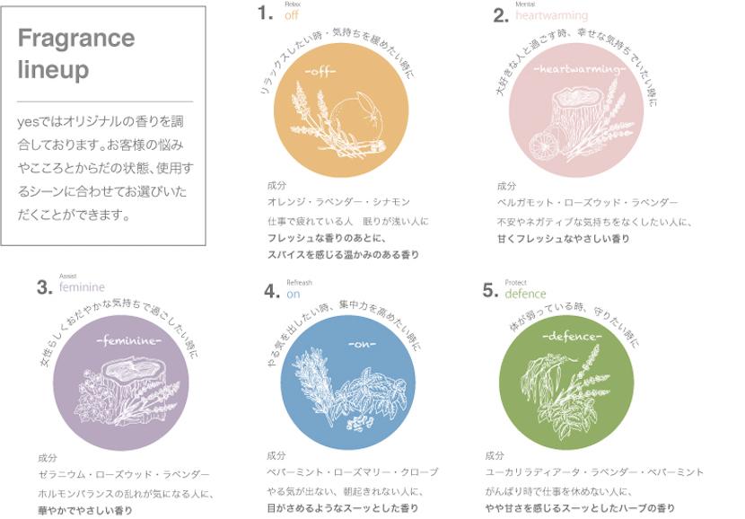 4.yes香りのラインナップ (1) のコピー